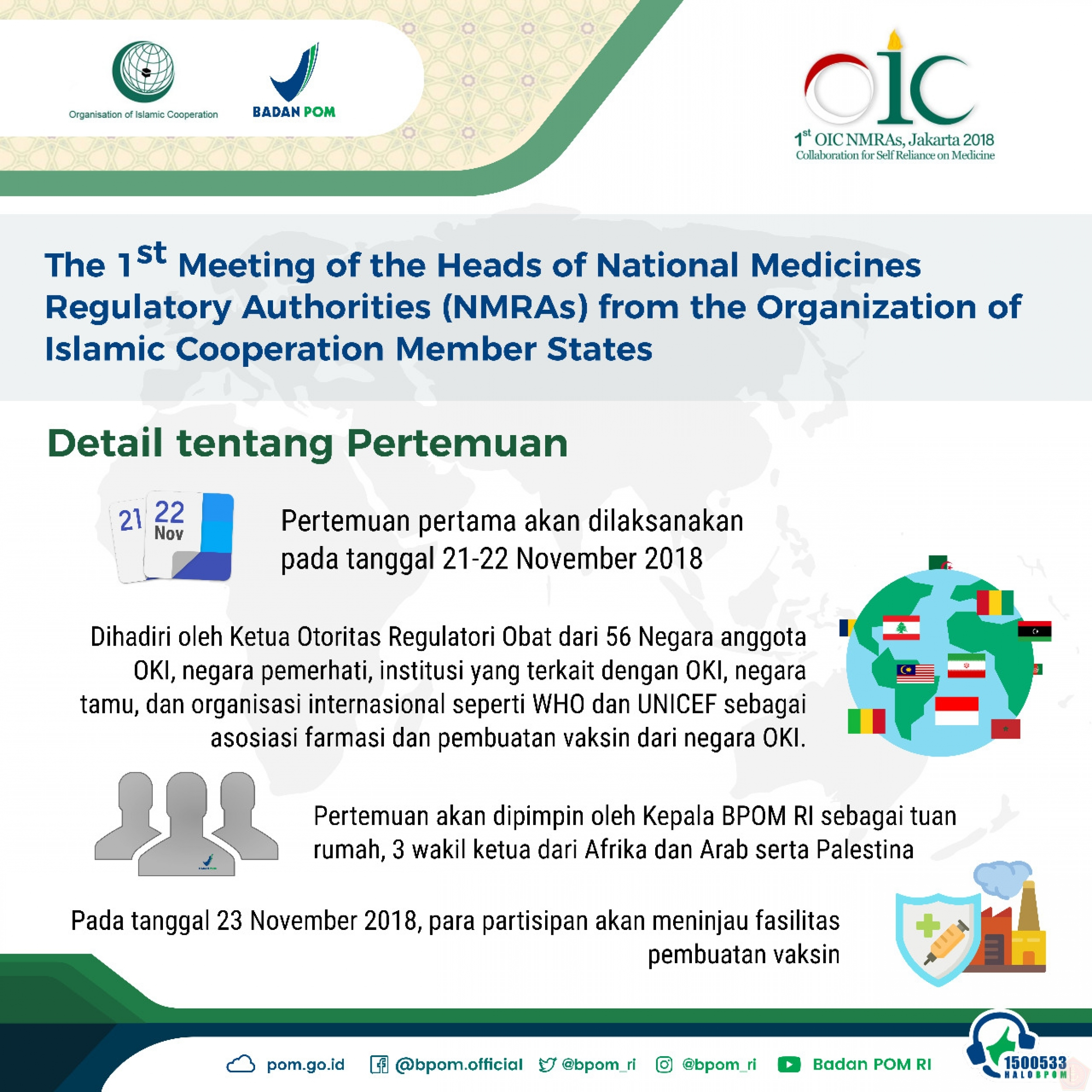Background Information The First Meeting of the Heads of National Medicines Regulatory Authorities/NMRAs of the OIC Member States Jakarta, 21 –22 November 2018